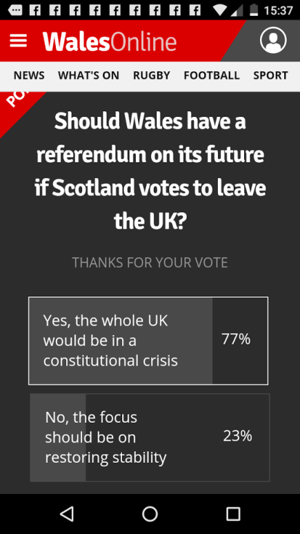 Western Mail Referendum Poll